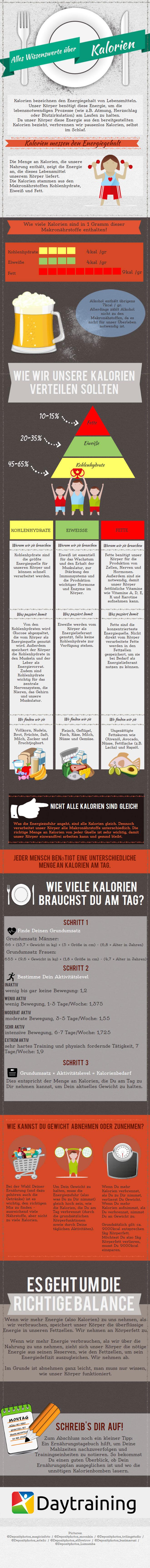 Erfahre in unserer Infografik alles was Du über Kalorien wissen musst